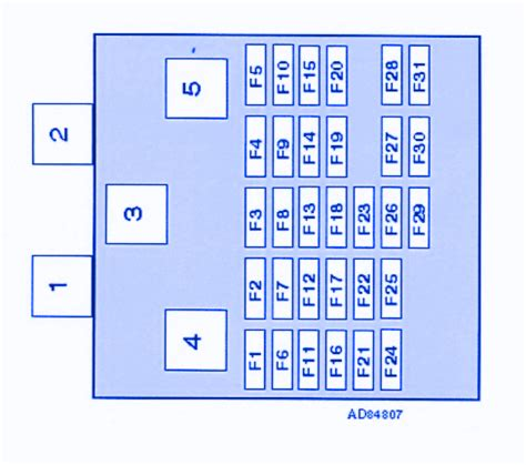 nissan almera 1998 dash fuse box block circuit breaker diagram 187 carfusebox