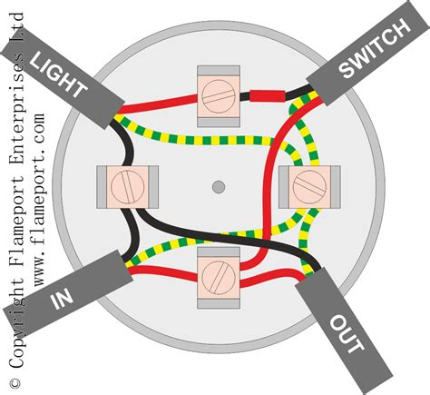 how much electricity does a box fan use lighting circuits using junction boxes
