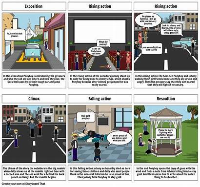 Story Unknown Action Rising Storyboard Slide