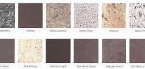 Plan De Travail Granit Pas Cher : plan de travail granit noir pas cher sofag ~ Premium-room.com Idées de Décoration