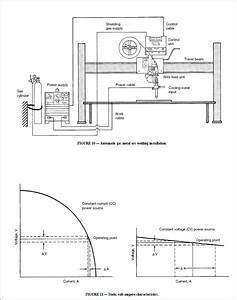 Mig Mag Welding Guide For Gas Metal Arc Welding