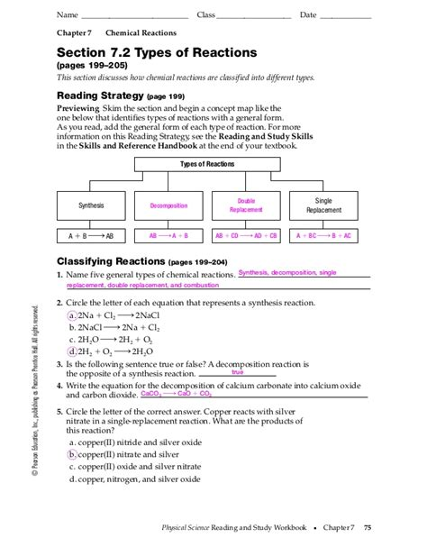 11 chemical reactions answer key worksheets tutsstar