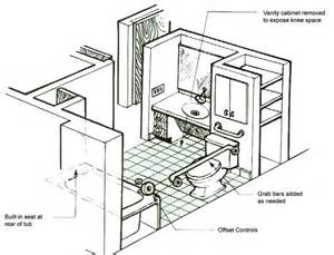 ada bathroom designs ada handicap bathroom floor plans handicapped bathrooms get more information at