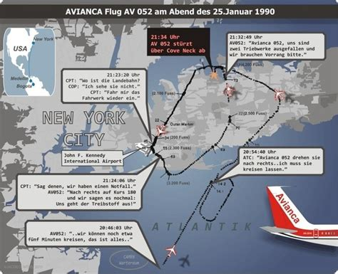 airliner  crashed      ran   fuel  waiting   cleared