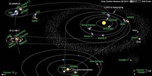 Awesome Space Probe Map Shows Every Mission Now Exploring ...