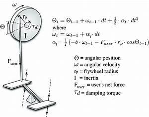 Virtual Flywheel Base Model