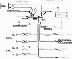 Sony Marine Radio Wiring Diagram  U2013 Dogboi Info