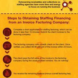Staffing agencies now hiring invoice factoring companies for Invoice factoring for staffing companies