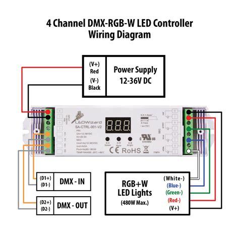 4 channel dmx rgb w led controller