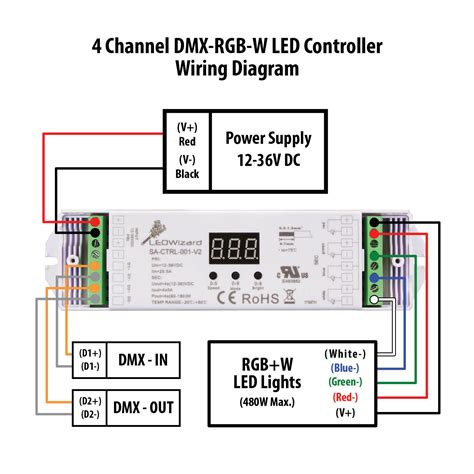Channel Dmx Rgb Led Controller