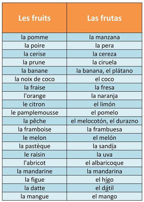 vocabulaire espagnol 2 les fruits