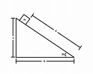 Draw The Free Body Diagram For The Block Resting On A