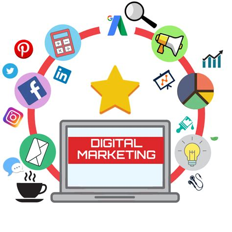Digital Marketing by Best Digital Marketing Agency In Delhi Ncr Inklik