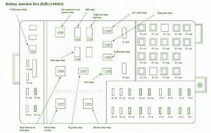 2004 Lincoln Town Car Fuse Box Diagram