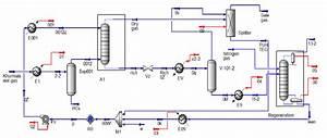 Lng Process Flow Diagram
