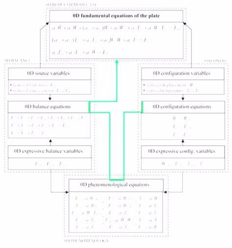 leistungsverzeichnis excel vorlage sampletemplatex