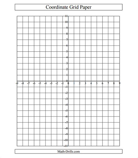 6+ Sample Cartesian Graph Papers  Sample Templates