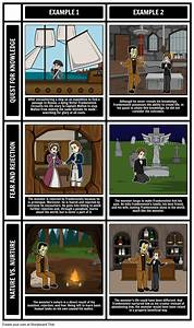 Frankenstein Themes Storyboard By Rebeccaray