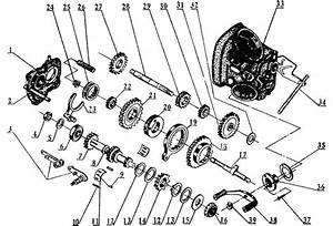 Sidecar Pro    Parts Manual