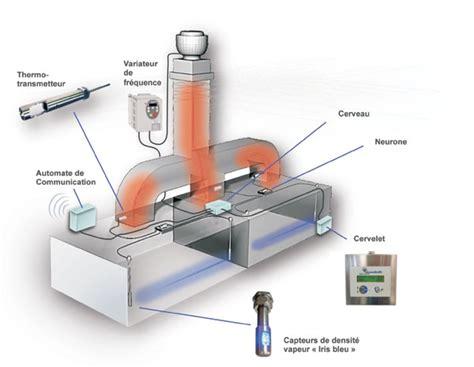 tourelle extraction cuisine régulation automatique des besoins d 39 extraction cuisine pro