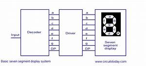 Led 7 Segment Display Driver Circuit  Basic Seven Segment