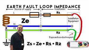 Total Earth Fault Loop Impedance Zs   Ze   R1   R2 For Tn
