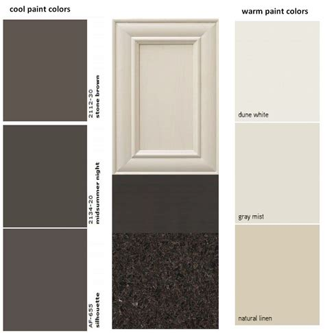 paint colors to go with gray cabinets gray kitchen cabinet paint color quicua com