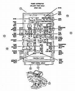Dodge Neon 1996 Fuse Box Diagram