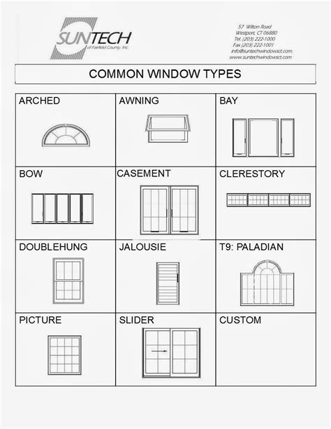 basic technology  easy making learning fun jss  topic building construction windows