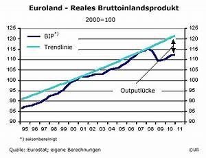 Bip Rechnung : inflation wird bald zur ckgehen herdentrieb ~ Themetempest.com Abrechnung