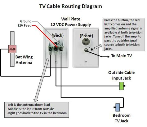 tv no signal jayco rv owners forum
