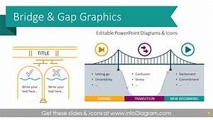 18 Modern Bridge Diagrams Presentation Template To Show