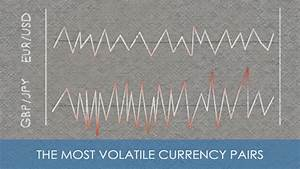 Forex Volatility Chart The Most And Least Volatile Forex Currency Pairs In 2020