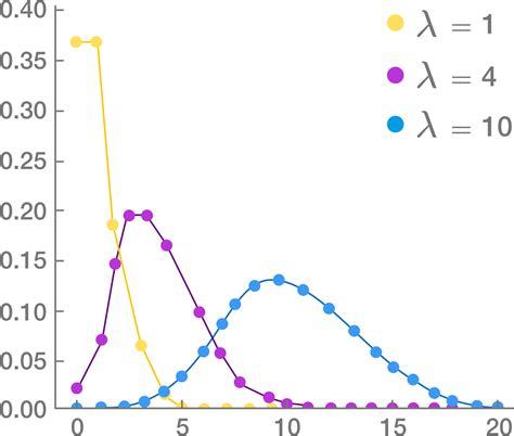 standard deviation brilliant math science wiki