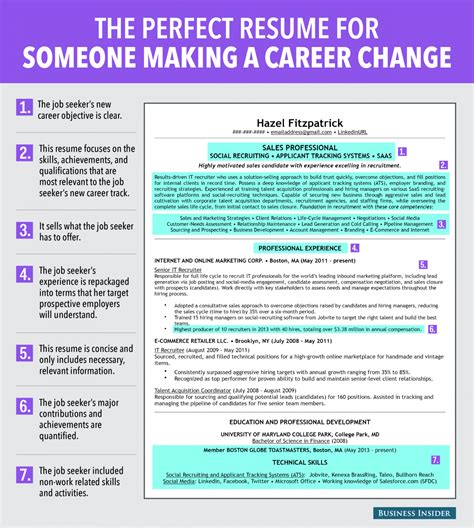 Resume Career by Ideal Resume For Someone A Career Change Business