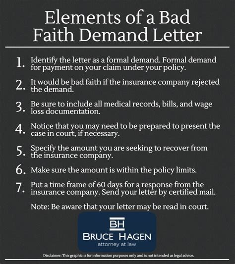 How To Write A Bad Faith Demand Letter. Innovative Pipe And Drape Financing Home Loan. Fees For Prepaid Visa Cards Video Las Vegas. Bankruptcy Attorney Pittsburgh. Lawyers In Jacksonville Nc Puente Hills Scion. Alcohol Abuse Medication Shipping And Packing. Best Life Insurance For Babies. Divorce During Bankruptcy Umbilical Cord Uses. Solutions For Business Checks