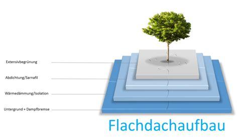 Flachdachaufbau Und Dachisolierung by Flachdachabdichtungen Unsere Arbeiten Halten Dicht