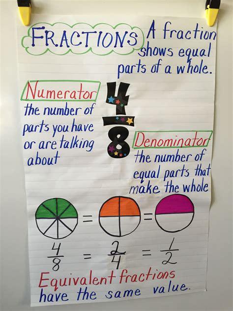 pin  kathleen bowen   grade math fractions