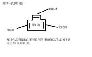 similiar headlight socket diagram keywords headlight plug wiring diagram on h4 headlight socket wiring diagram