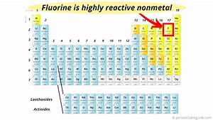 Where Are Nonmetals Located On The Periodic Table    Images