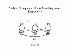 Analysis Of Sequential Circuit State Diagrams