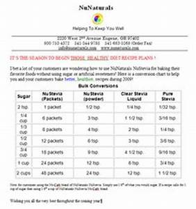 Nutrient Density Chart 10 Best Chart For Carbs Images Healthy Recipes No Carb