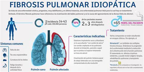 mas de  argentinos son diagnosticados  fibrosis