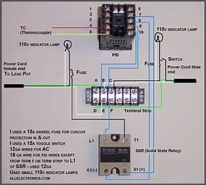 Diagram In Pictures Database  Univa Oven Wiring Diagram