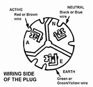 australia power cordplugflexible cable standard With wiring a plug nz