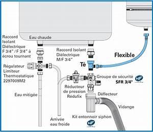 Branchement Electrique Chauffe Eau : branchement chauffe eau great branchement contacteur jour ~ Dailycaller-alerts.com Idées de Décoration