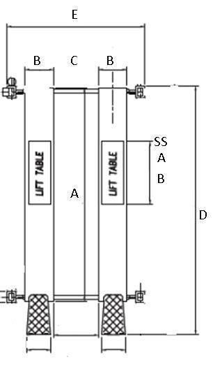 LEF S Range | Liftmaster Garage Equipment