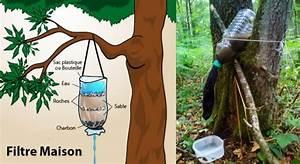 Filtre Poussiere Maison : la nature de l 39 eau dossier produire de l 39 eau salubre ~ Zukunftsfamilie.com Idées de Décoration