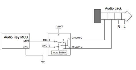 Cxas4232b Is An Audio Jack Detection Switch For Cita And