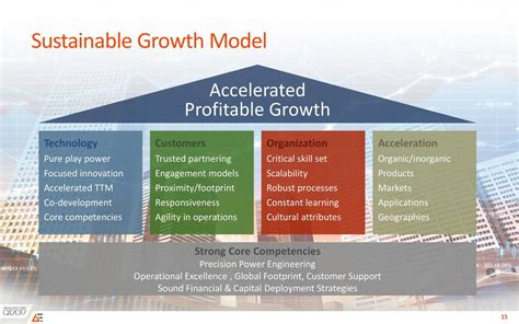 advanced energy industries aeis investor presentation